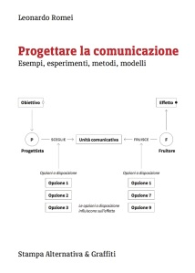 Copertina_ProgettareLaComunicazione_Light